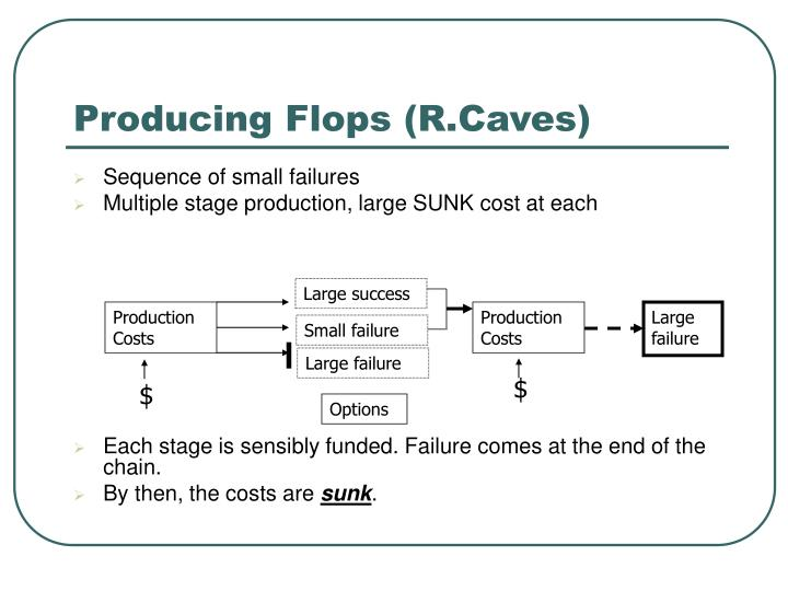 Producing Flops (R.Caves)