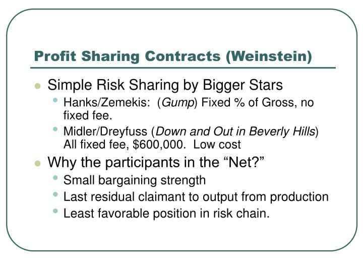 Profit Sharing Contracts (Weinstein)