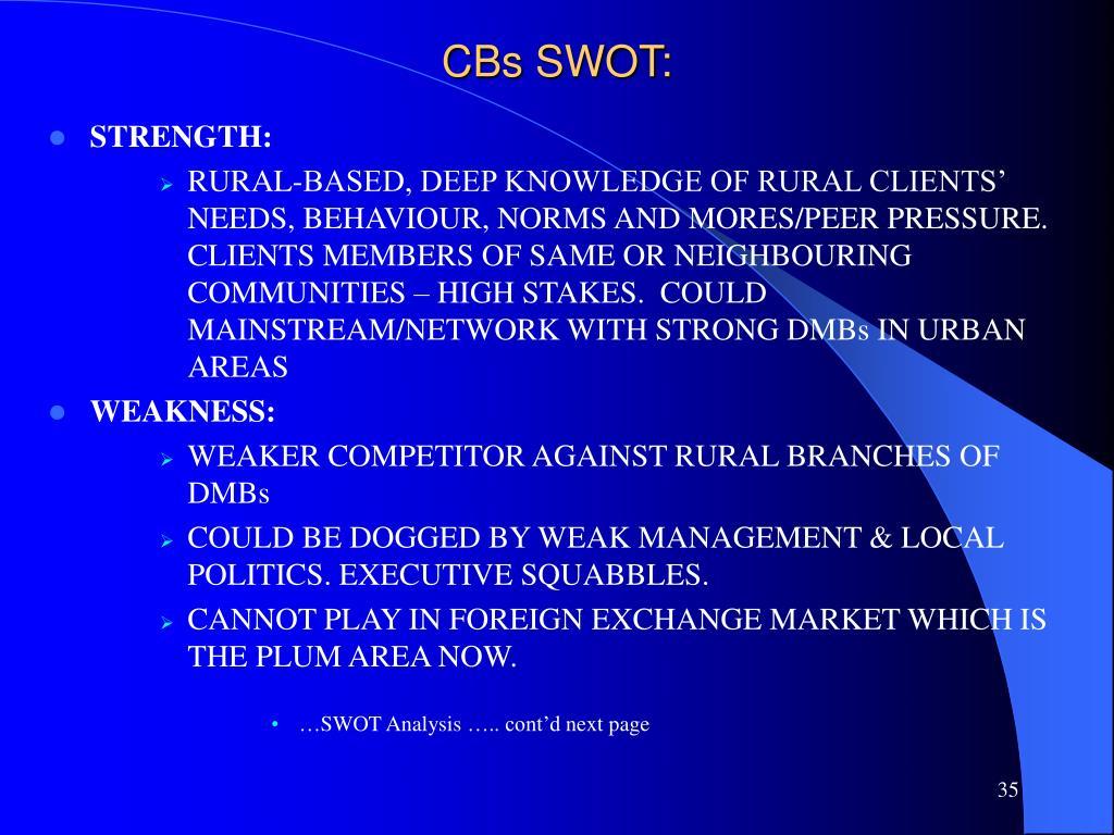 CBs SWOT: