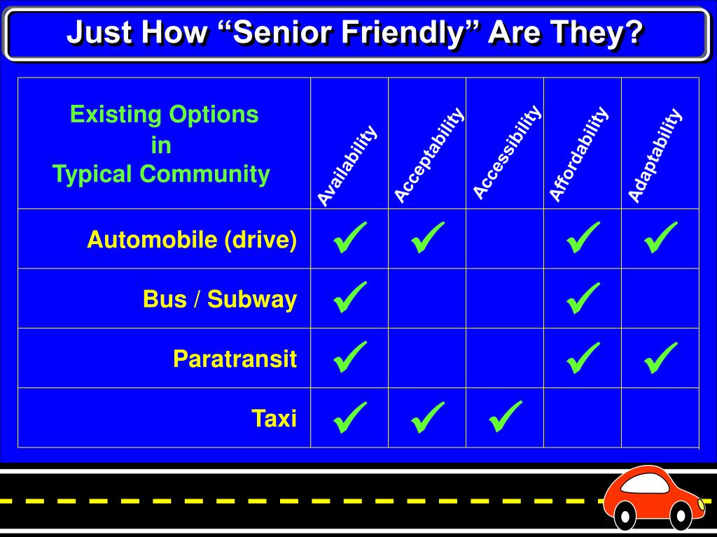 "Just How ""Senior Friendly"" Are They?"