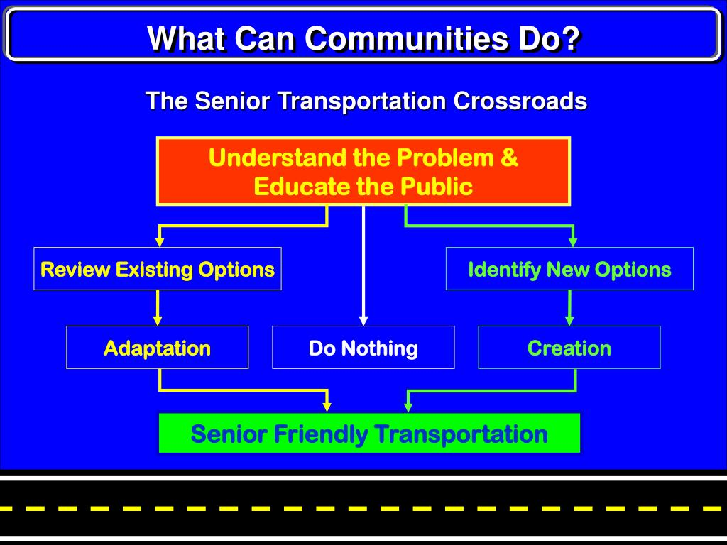 What Can Communities Do?
