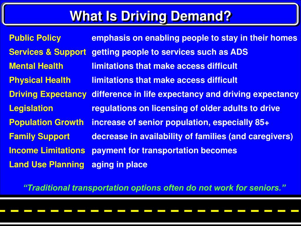 What Is Driving Demand?