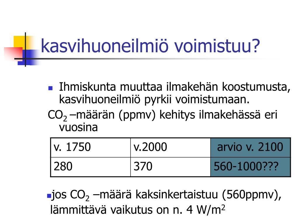 Ihmiskunta muuttaa ilmakehän koostumusta, kasvihuoneilmiö pyrkii voimistumaan.