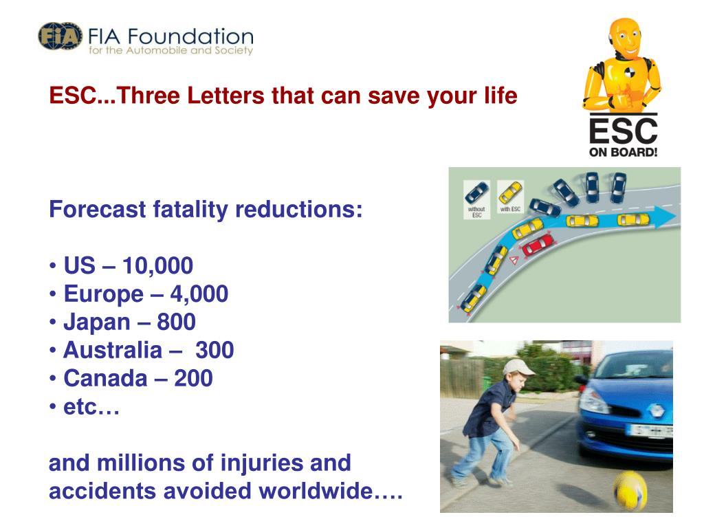 ESC...Three Letters that can save your life