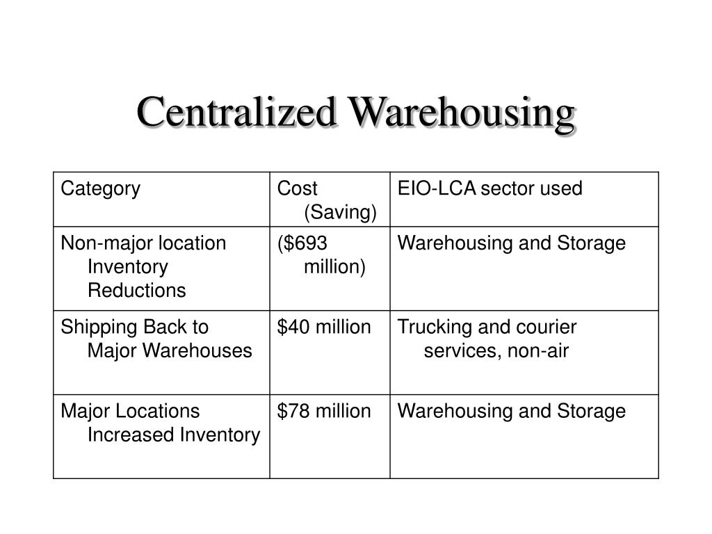 Centralized Warehousing