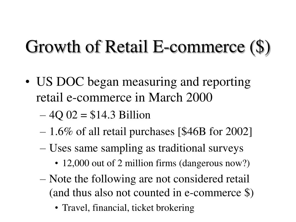 Growth of Retail E-commerce ($)