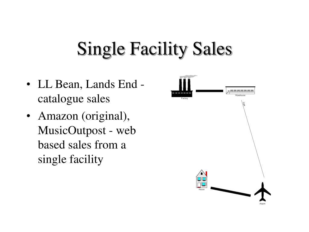 Single Facility Sales