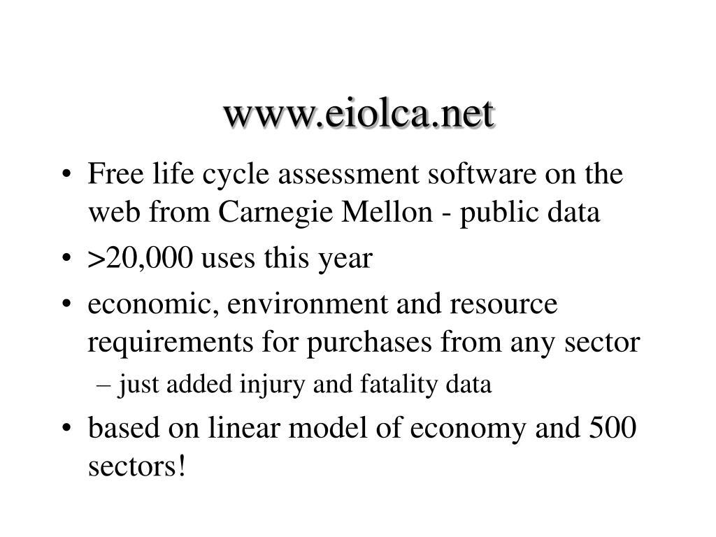 www.eiolca.net