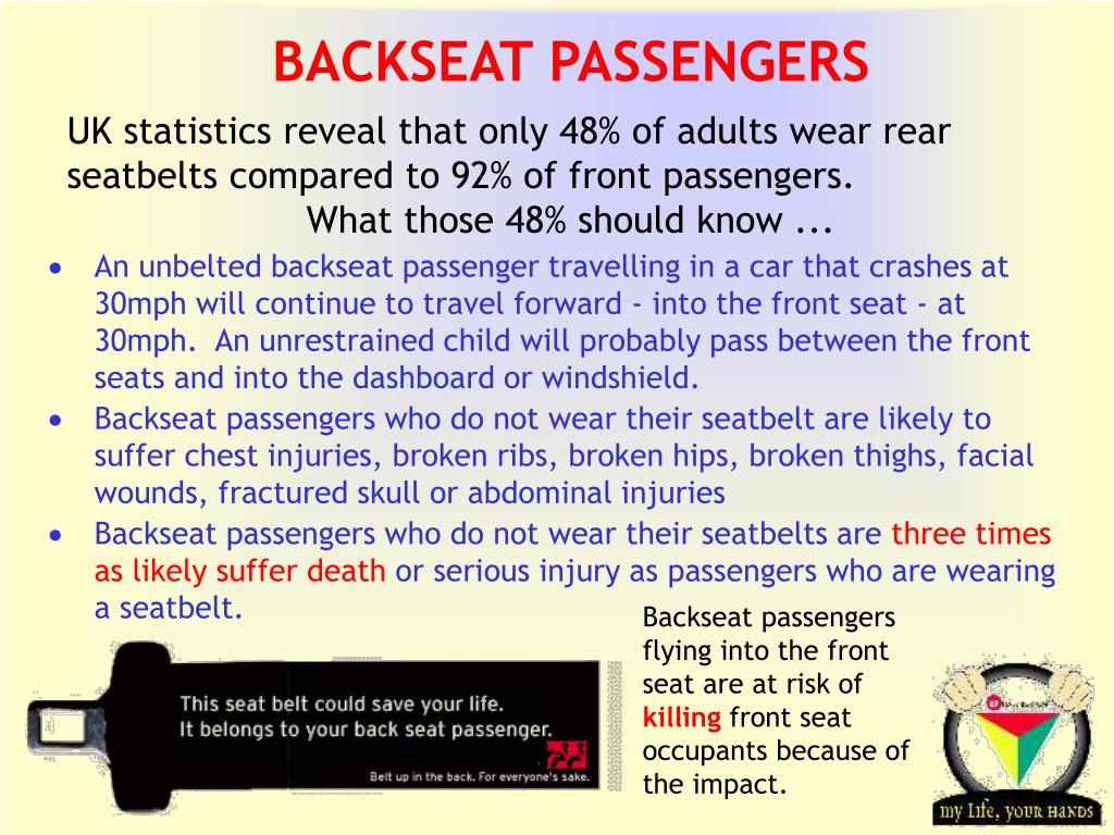 UK statistics reveal that only 48% of adults wear rear seatbelts compared to 92% of front passengers.