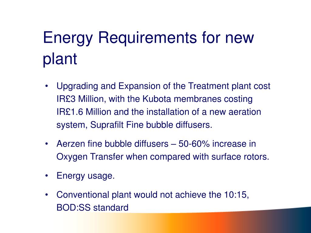 Energy Requirements for new plant