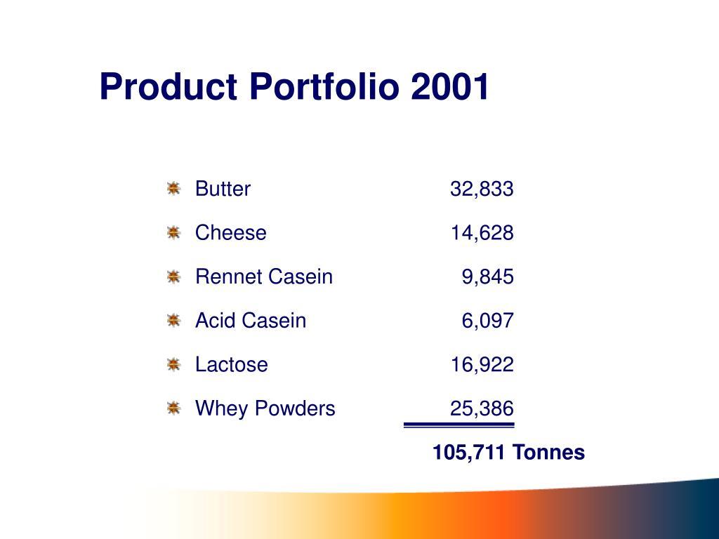 Product Portfolio 2001