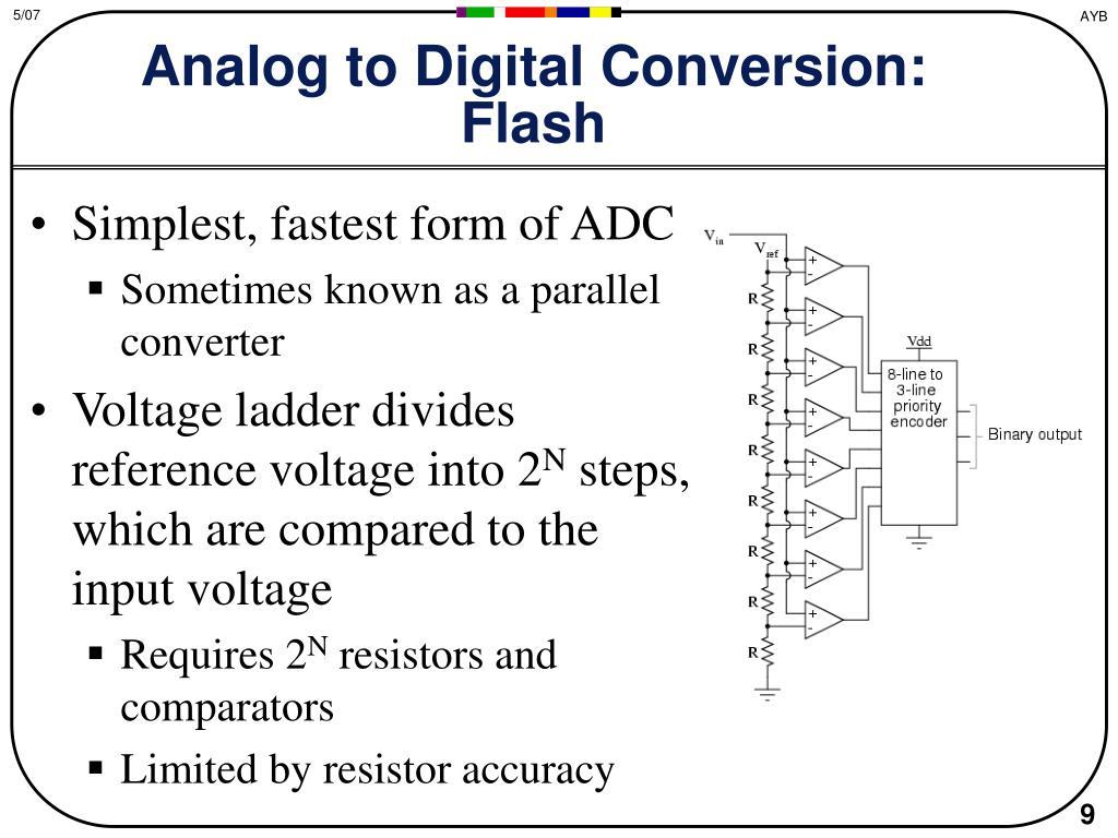 Analog to Digital Conversion:
