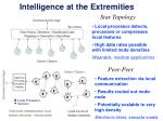 intelligence at the extremities