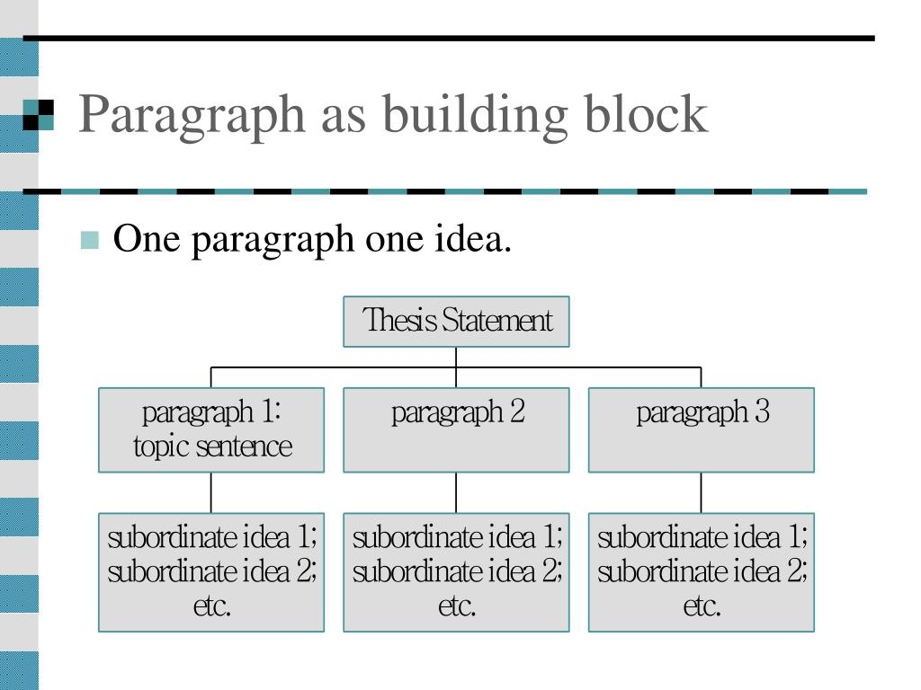 Paragraph as building block