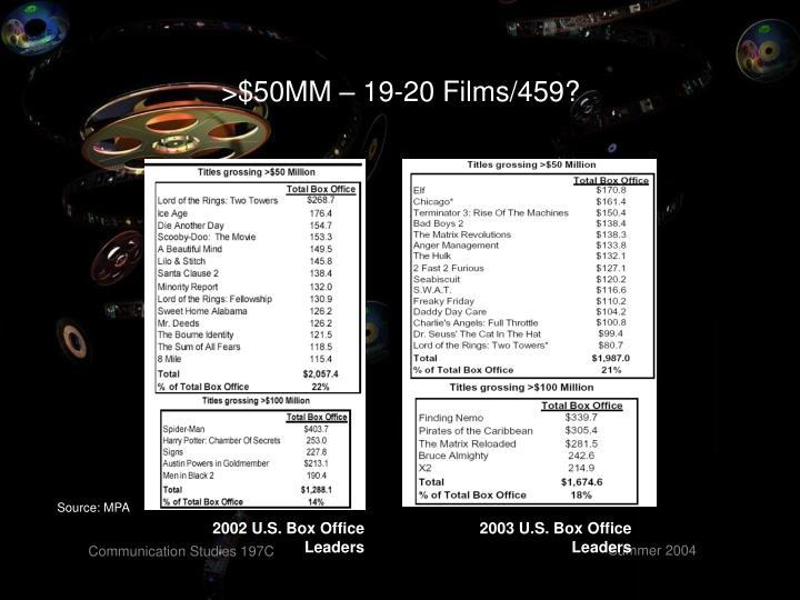 >$50MM – 19-20 Films/459?