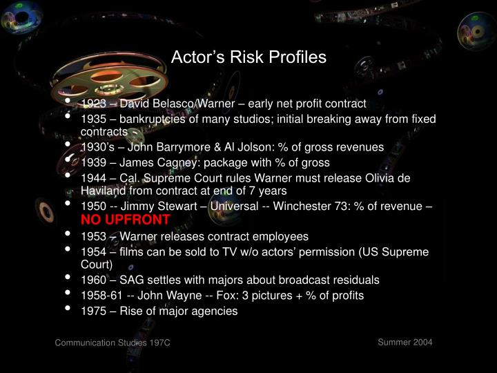 Actor's Risk Profiles