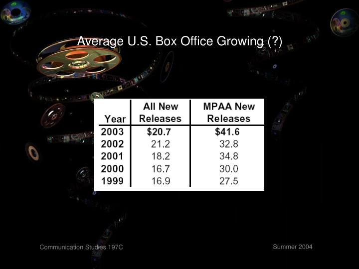 Average U.S. Box Office Growing (?)