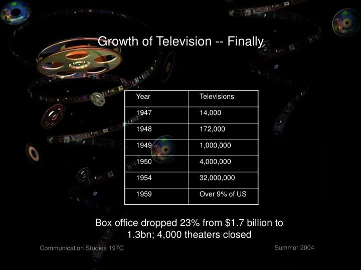 Growth of Television -- Finally