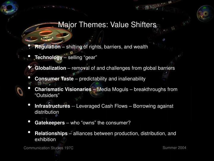 Major Themes: Value Shifters