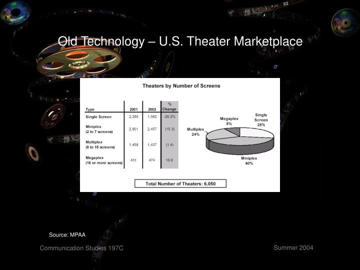 Old Technology – U.S. Theater Marketplace