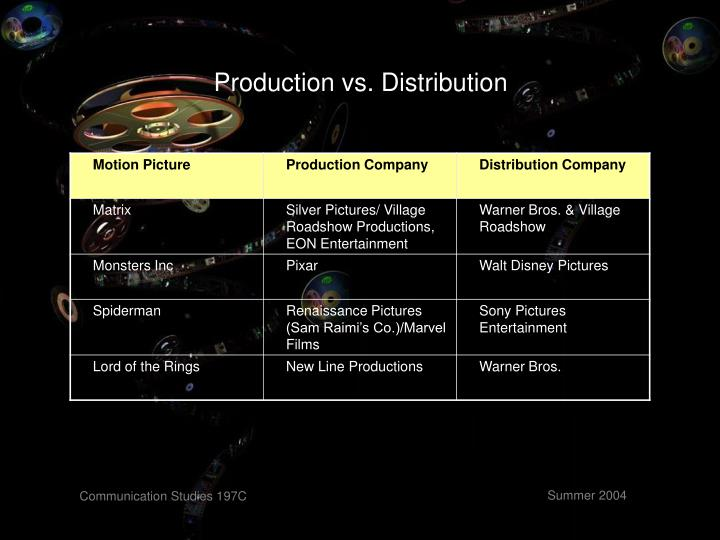 Production vs. Distribution