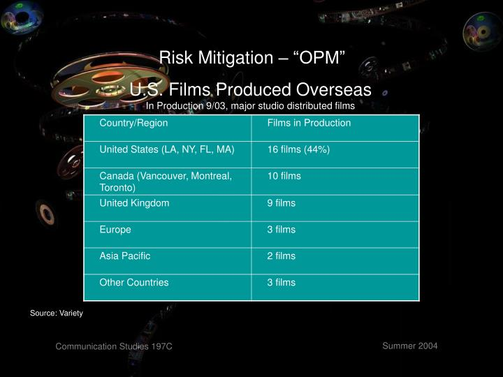 "Risk Mitigation – ""OPM"""