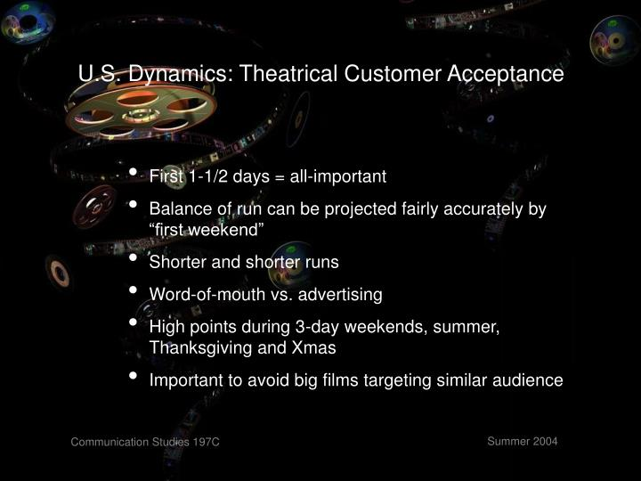 U.S. Dynamics: Theatrical Customer Acceptance