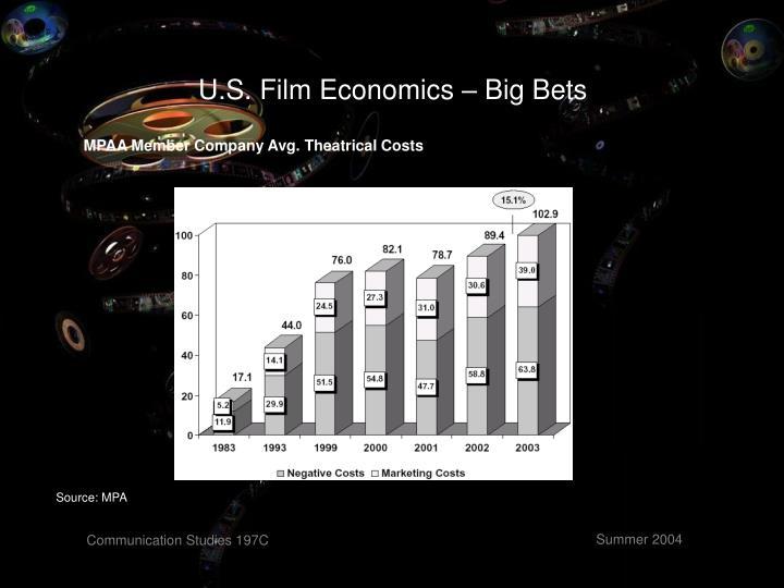 U.S. Film Economics – Big Bets
