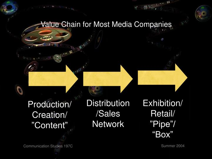 Value Chain for Most Media Companies