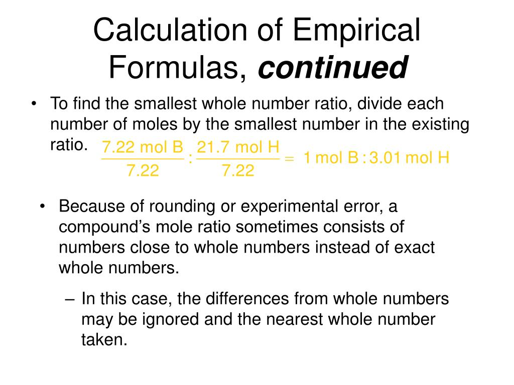 how to find the empirical formula of a compound