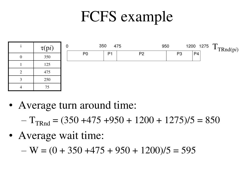 FCFS example