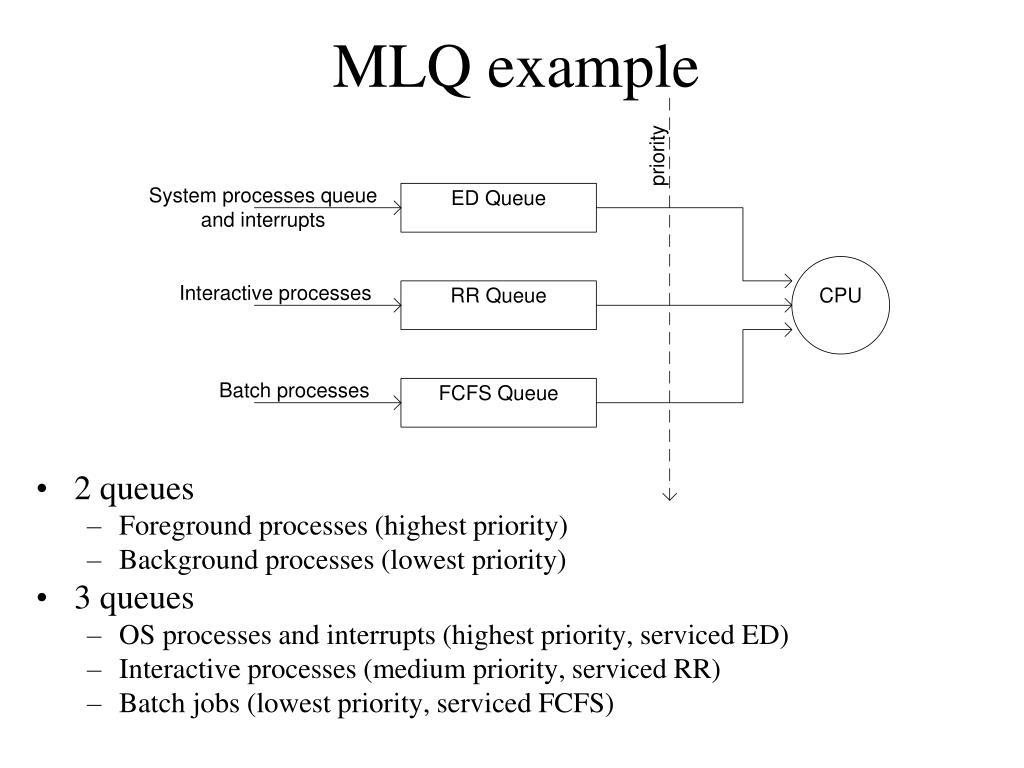MLQ example
