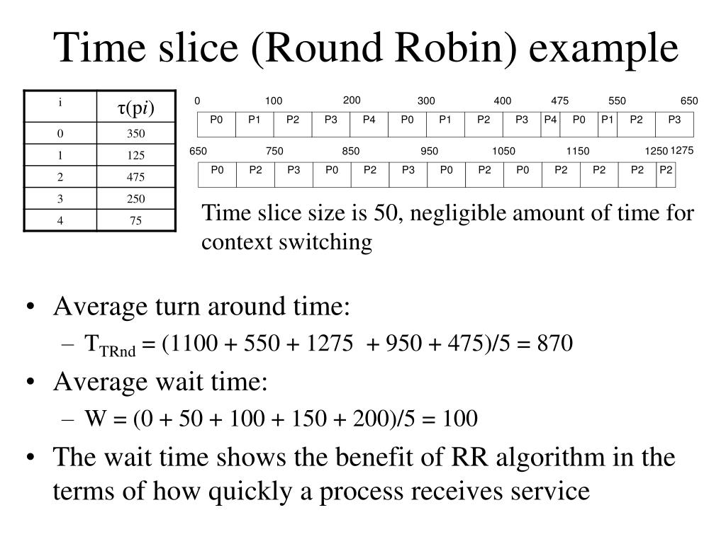 Time slice (Round Robin) example