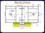bench areas