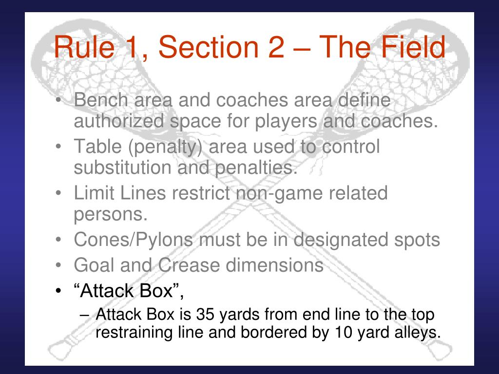 Rule 1, Section 2 – The Field