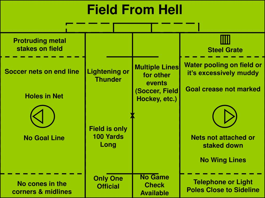 Field From Hell