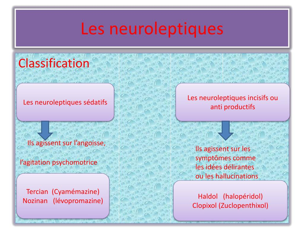 haldol classification