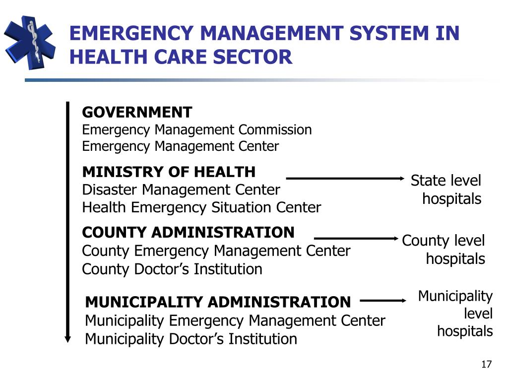 EMERGENCY MANAGEMENT SYSTEM IN HEALTH CARE SECTOR