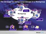 the strategy for using local groups in a workgroup