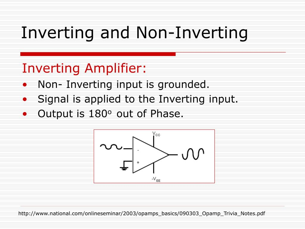Inverting and Non-Inverting