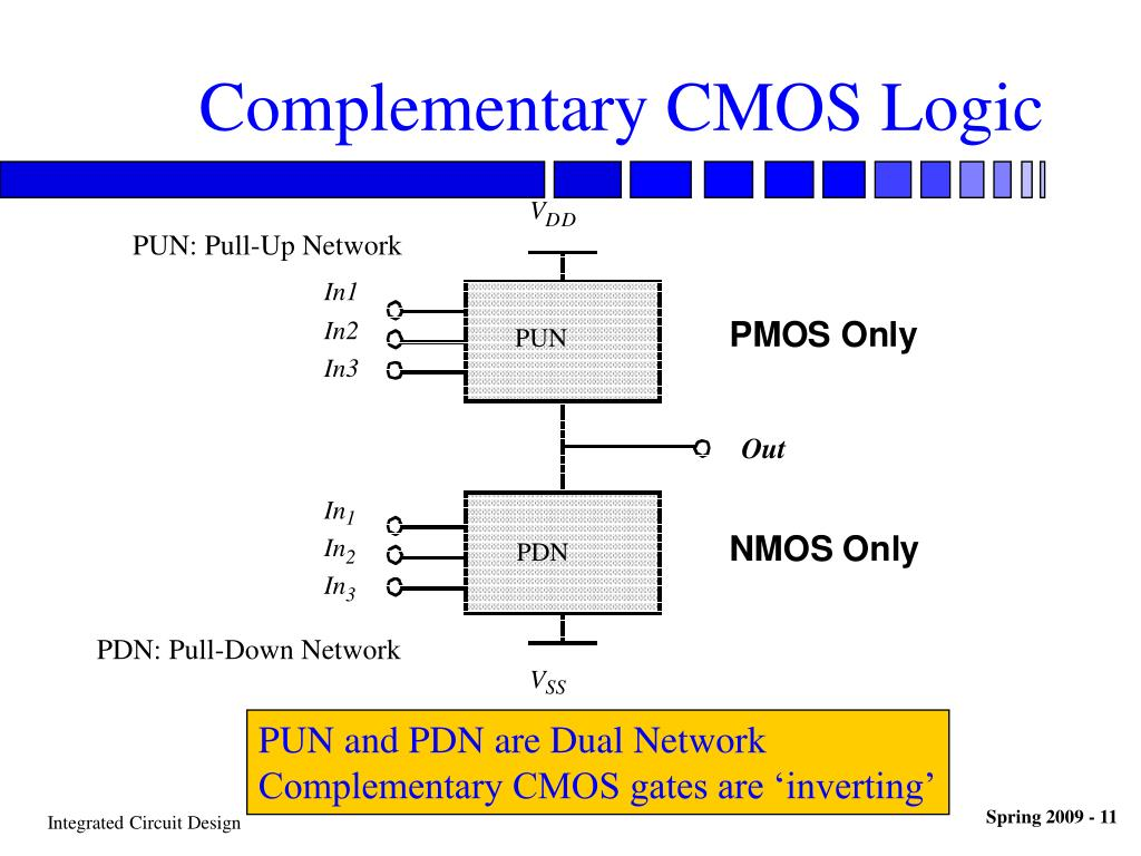 Complementary CMOS Logic