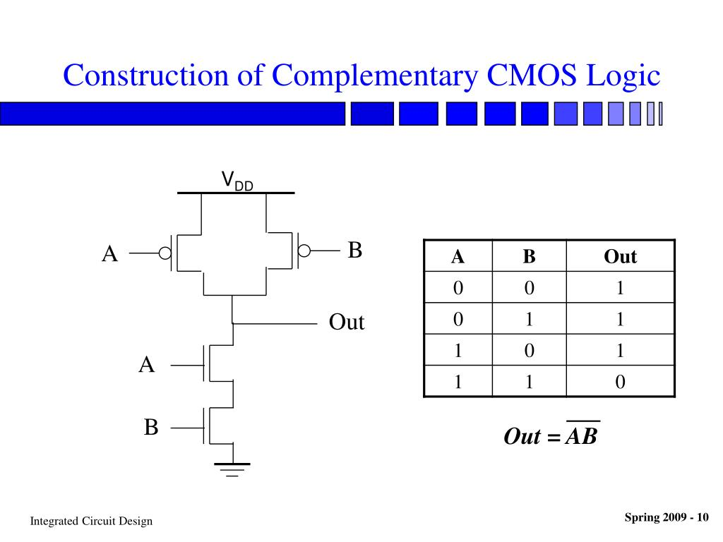 Construction of Complementary CMOS Logic