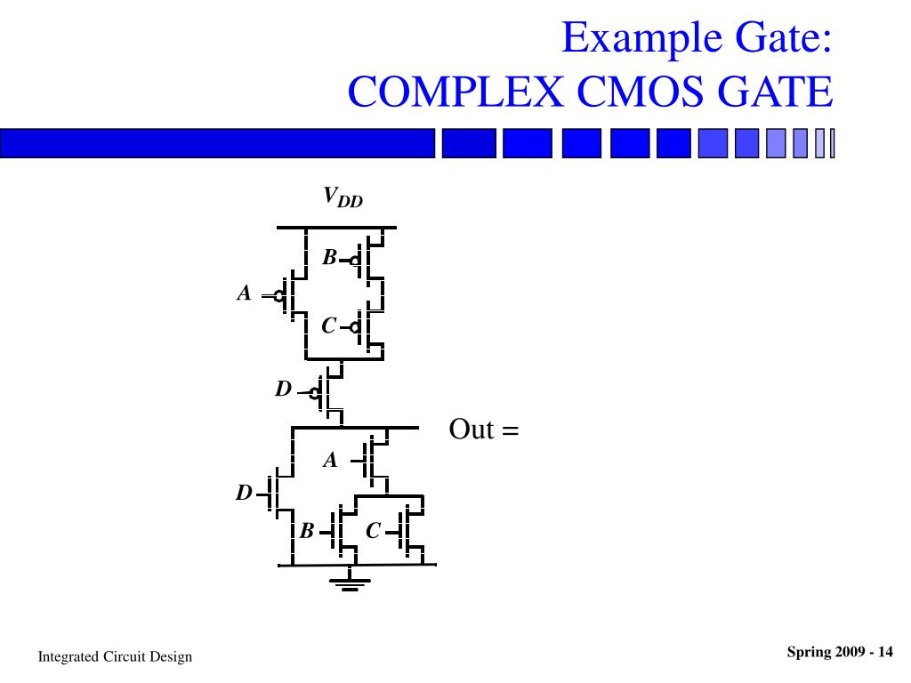 Example Gate: