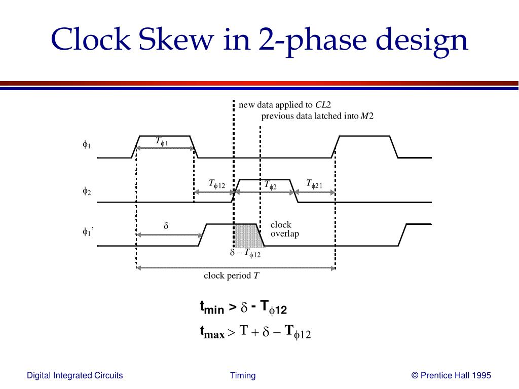 Clock Skew in 2-phase design