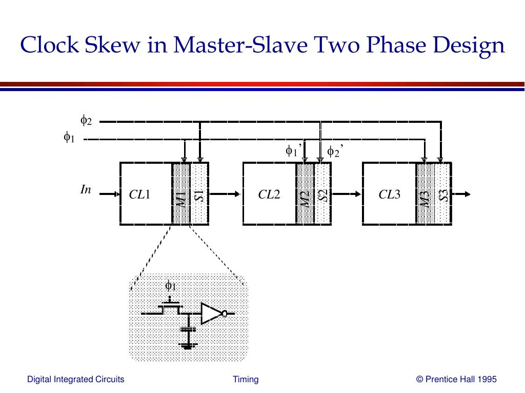 Clock Skew in Master-Slave Two Phase Design