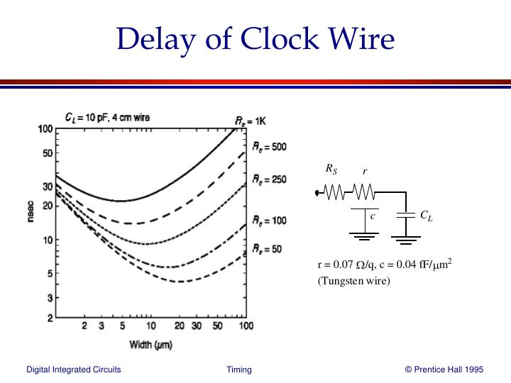 Delay of clock wire