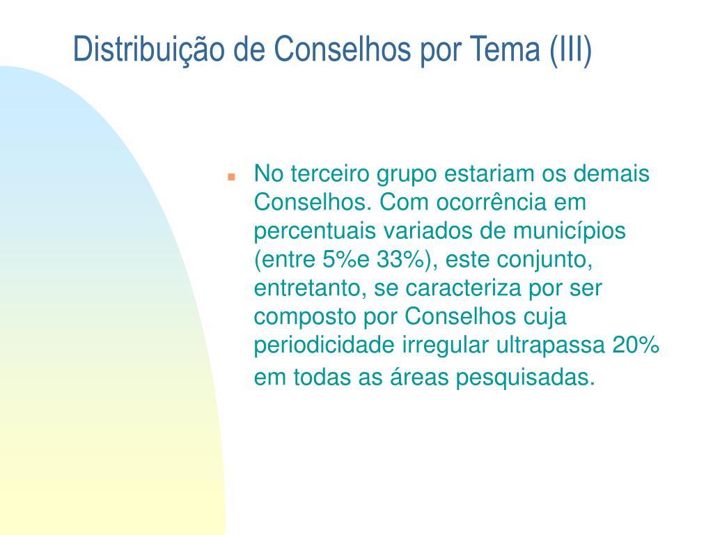 Distribuição de Conselhos por Tema (III)