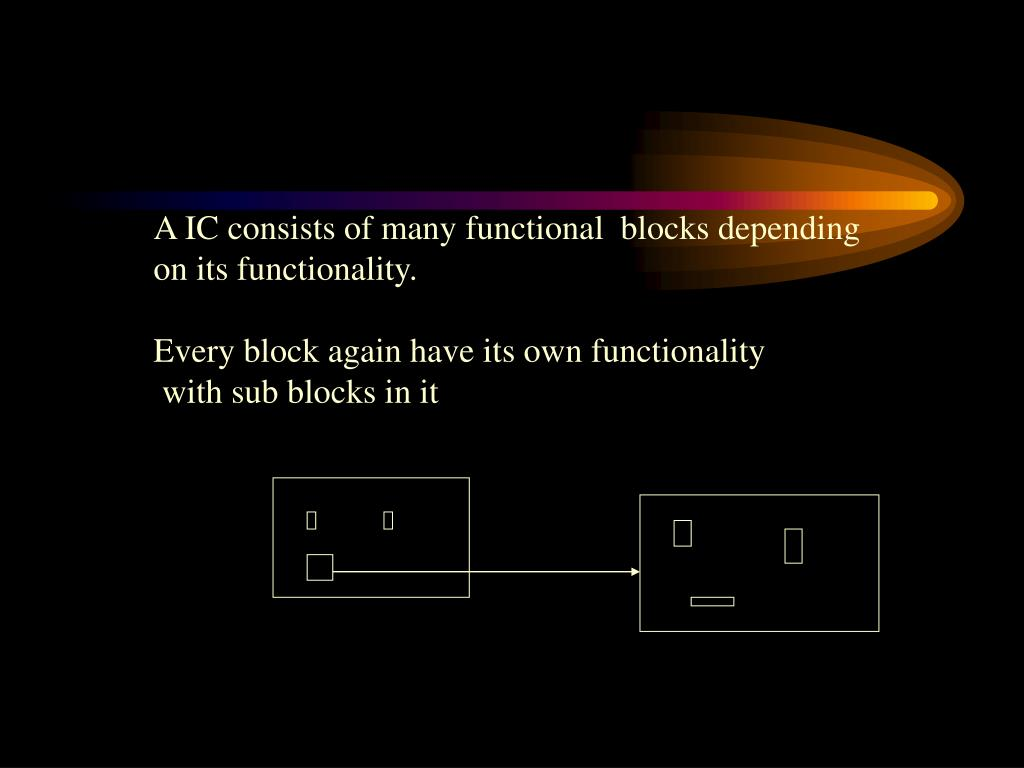 A IC consists of many functional  blocks depending