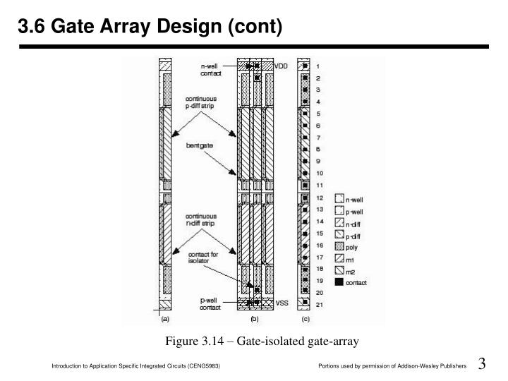 3 6 gate array design cont