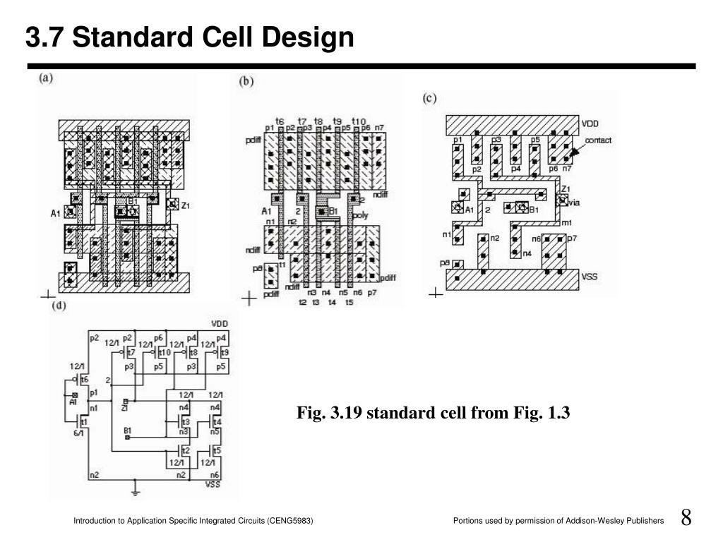 3.7 Standard Cell Design